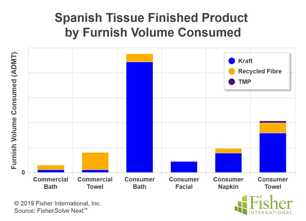 Fisher-TWM-Spain-Figure-7