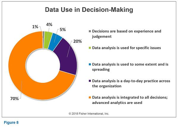 Fisher_Analysis_Maximize_Your_Use_of_Data_to_Make_Smart_Decisions_008