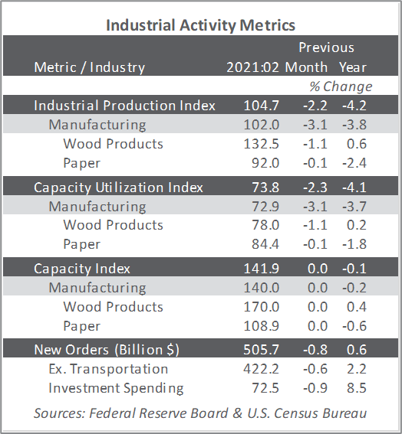 IndustrialActivity_Apr_2021