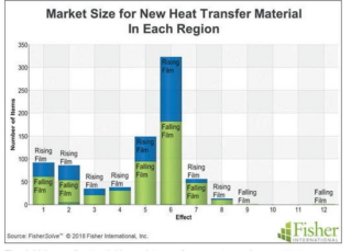 Market Trends Image