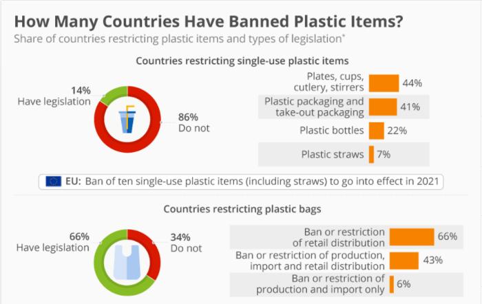 plastic tax image 2