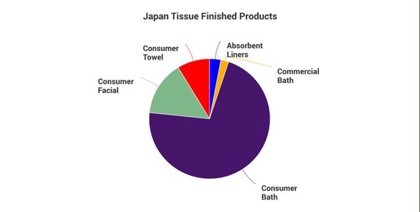 tissue world 8