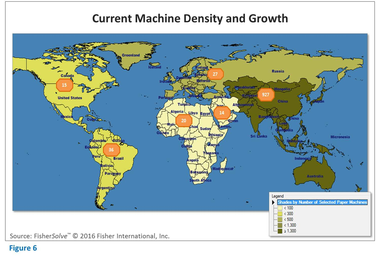 Current machine desity and growth